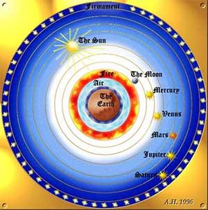 The Aristotelian Universe